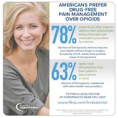 Americans Prefer