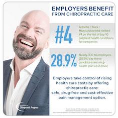 Employer Benefits