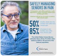 Safely Managing Seniors Pain